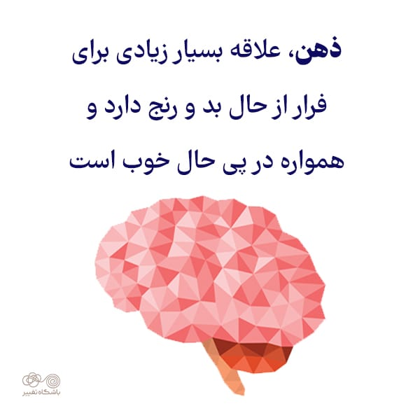 سرزمین ذهنآگاهی